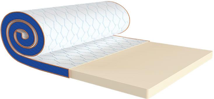 Ортопедический матрас Super Memo из серии Sleep&Fly Mini