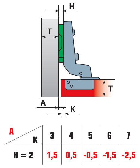 Петля внутренняя без пружины 110 Linken System (для TL)