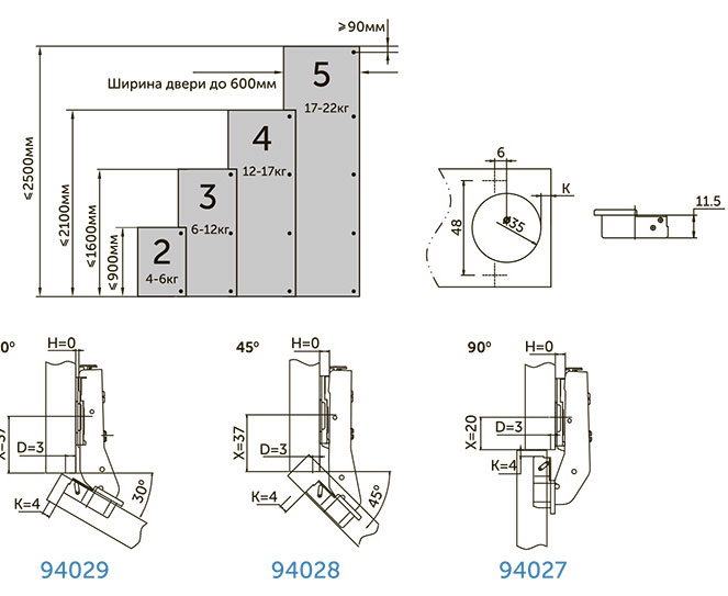 Петля накладная с доводчиком Clip-on Giff Prime 120° d=35 Н=0