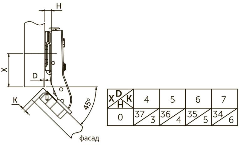 Петля накладная с доводчиком Clip-on Giff Prime 135° d=35 H=0