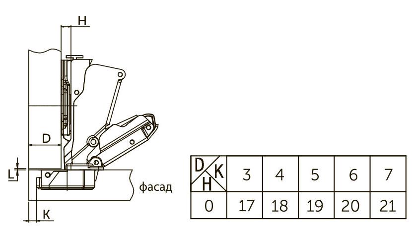 Петля накладная с доводчиком Clip-on Giff Prime 165° d=35 Н=0