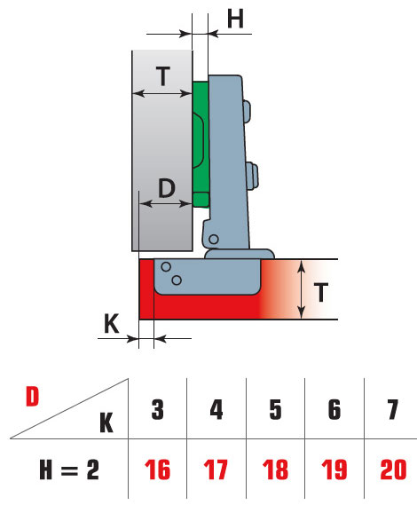 Петля накладная 110° с усиленной лапкой Linken System d=35 H=2