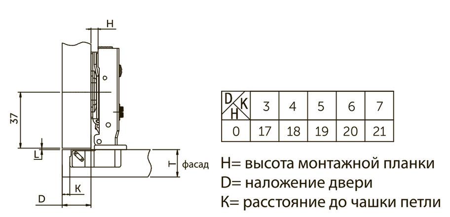 Петля накладная c доводчиком Clip-on Giff Prime 105° d=35 H=0
