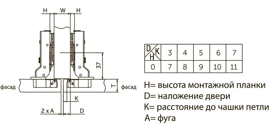 Петля полунакладная c доводчиком Clip-on Giff Prime 105° d=35 H=0