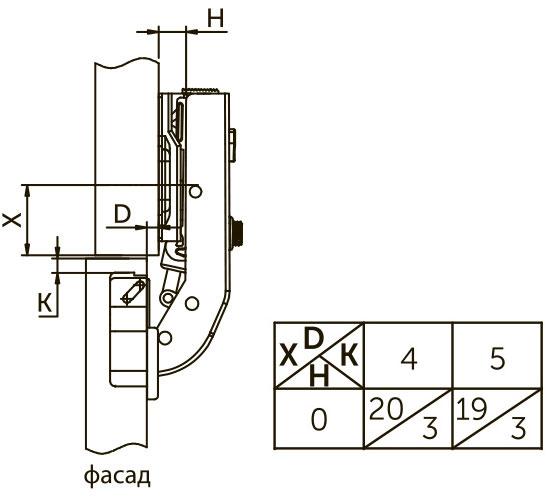Петля равнолежащая с доводчиком Clip-on Giff Prime 180° d=35 H=0